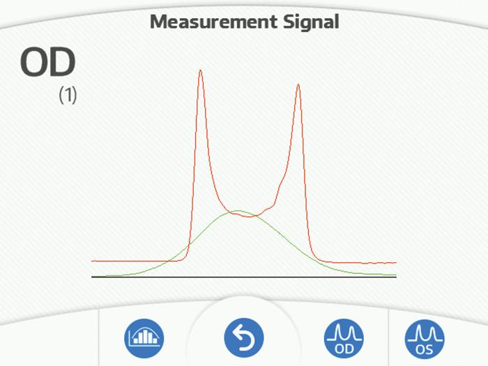 Signal de mesure - ORA G3